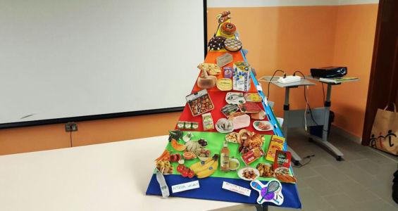 asp trapani piramide alimentare medicina scolastica