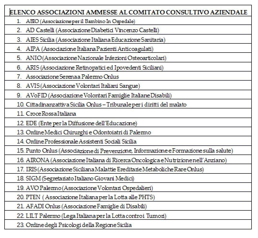 Policlinico di Palermo. Associazioni del comitato consultivo aziendale