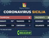 coronavirus 8 marzo