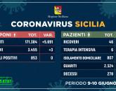 sicilia covid 19